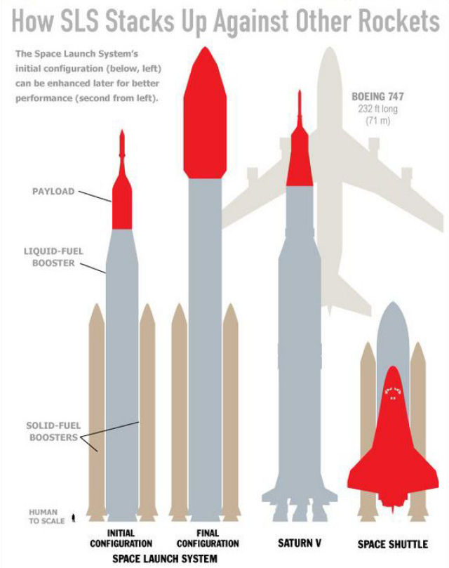 sls_space_launch_system